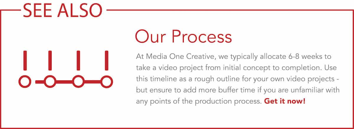 Link to Media One Creative's process