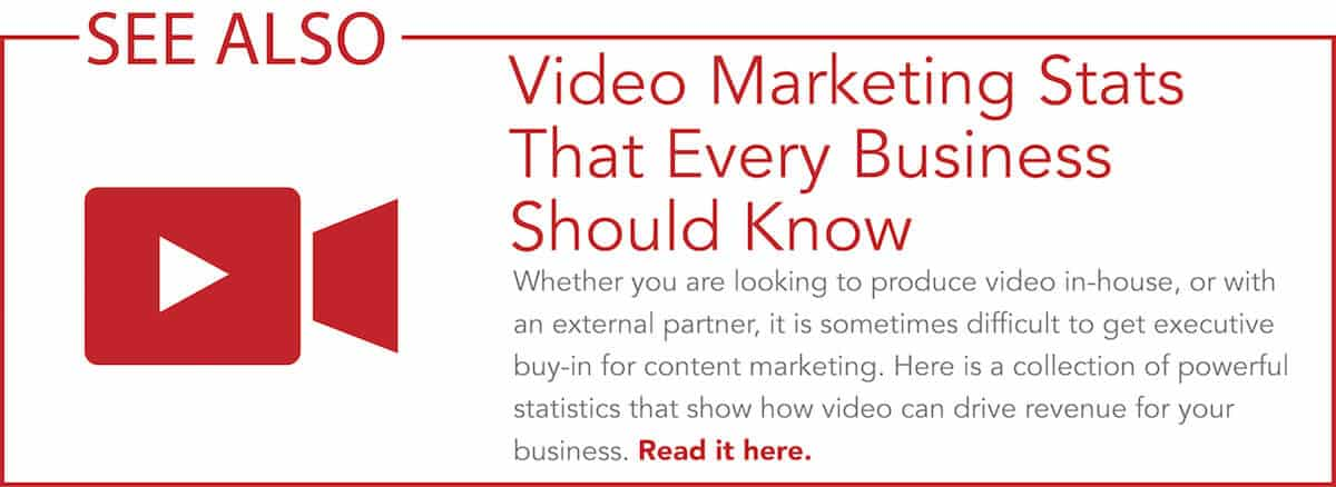 Link to Video Marketing Stats Blog